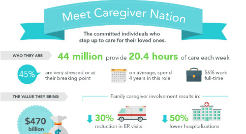 Day 20: Meet Caregiver Nation