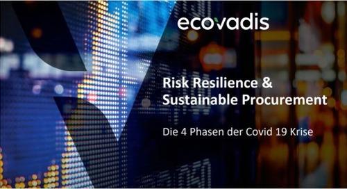 Masterclass: Risiken, Resilienz und nachhaltige Beschaffung