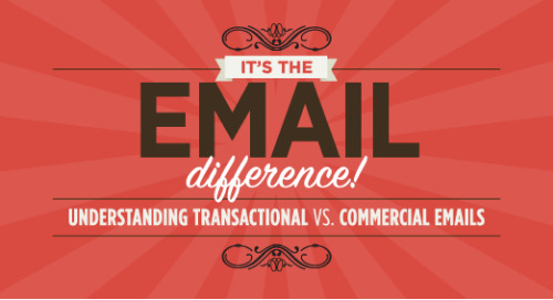 Received, Read, and Remembered: Transactional vs. Commercial Email Infographic
