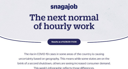 The next normal of hourly hiring - 7/1/2020