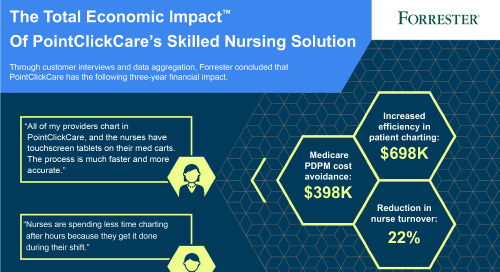 The Total Economic Impact of PointClickCare's Skilled Nursing Solution - Infographic