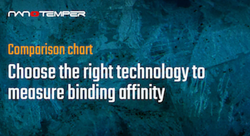 Comparison chart | choose the right technology to measure binding affinity