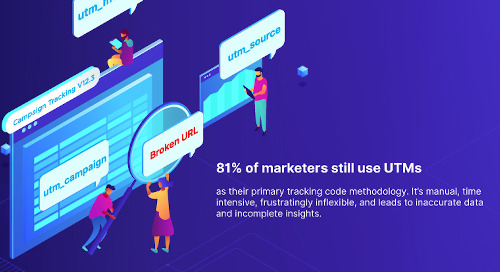 How Marketers Track, Measure, and Attribute Performance [Infographic]