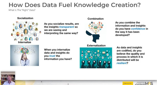 The Intersection of Knowledge & Data