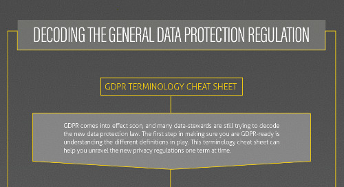 Decoding the General Data Protection Regulation [Infographic]