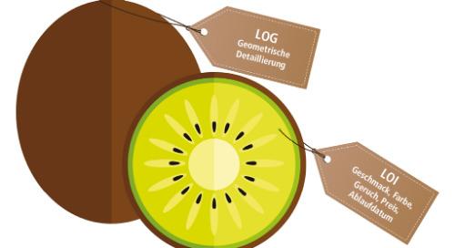 LOD einfach erklärt: die LOD-Kiwi