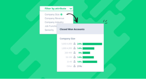 [Template] How to use an ideal customer profile template to develop your ABM strategy