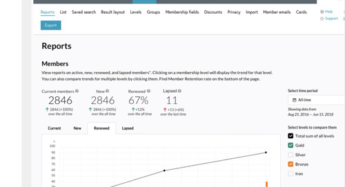 How Personify saw 8.5X ROI on sourced revenue with their ABM program