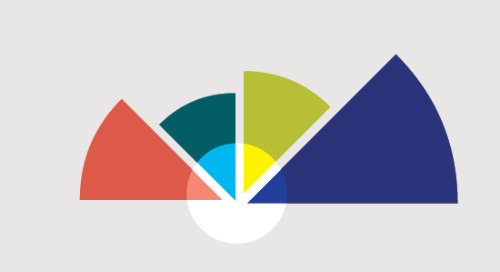 ERM Information Solutions & SAI Global: Working Toward EHS Innovation