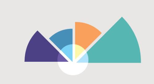 SAI Global to Help Dutch Companies Manage Regulatory Demands