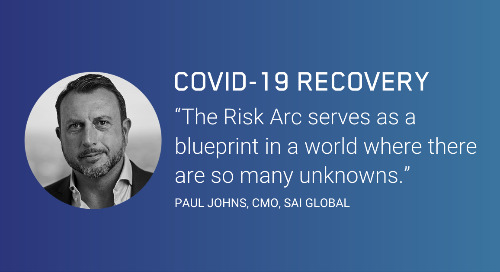 The Risk Arc: A Pathway to Business Recovery