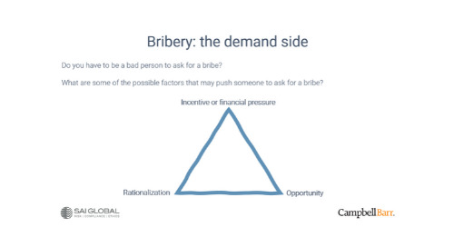 New Toolkit for Ethics & Compliance Teams: Why Do People Ask for Bribes?