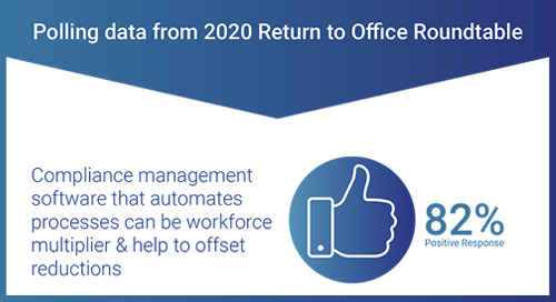Healthcare Compliance Infographic: COVID-19 Return to Office Trends