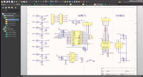 2019/04/27 - 4层工业开发板之PCB预布局思路讲解