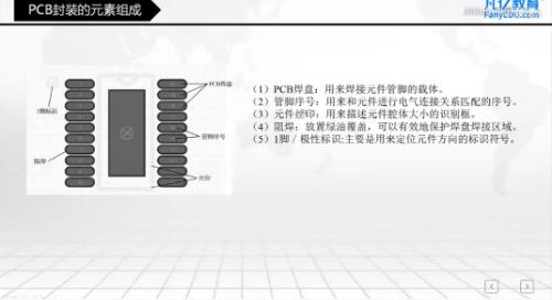 2019/05/11 - 2层简易四轴飞行器之PCB封装的创建部分