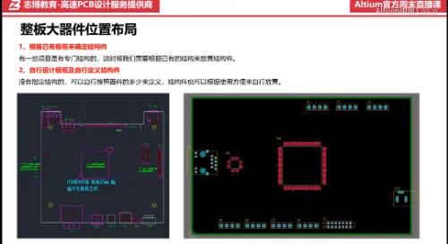 2019/05/25 - 4层工业开发板之PCB布局实战操作