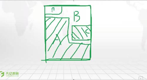 2019/10/12 - 2层车牌识别主板之Gerber生产资料输出及PCB拼板设计