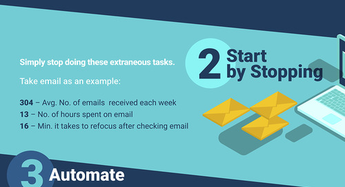 [Infographic] 4 Simple Steps to The 'Magic Ratio' of Productivity