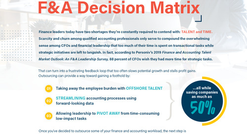 Finance & Accounting Decision Matrix