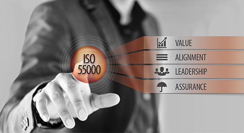 The 4 Fundamentals of Asset Management in ISO 55002