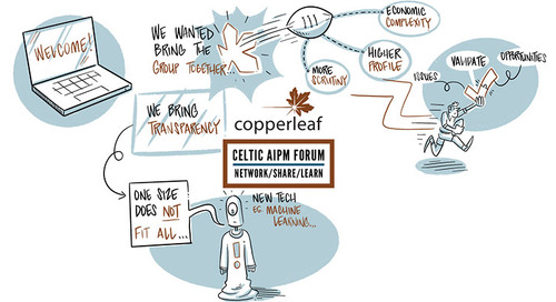 Copperleaf Wraps Up a Successful Celtic AIPM Forum