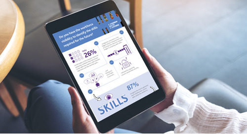 How data can identify the skills transport require for the future