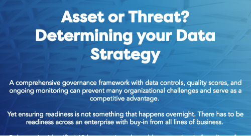 Asset or Threat? Take the Quiz