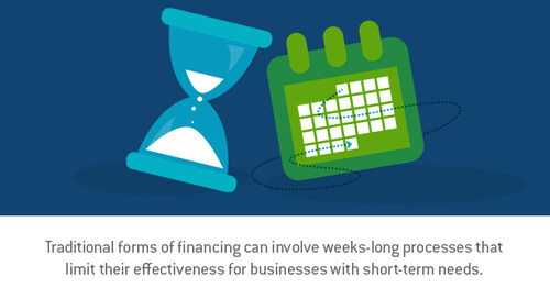 How soon can your business use invoice factoring?