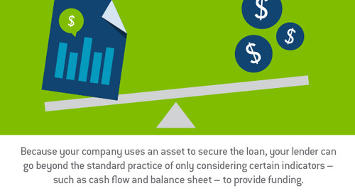 How to make asset-based lending work for your business
