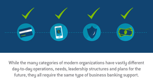 The banking support new businesses need