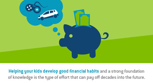 How to build good financial habits for your kids