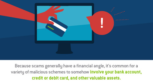 Stay smart: Don't fall victim to these types of bank-related fraud