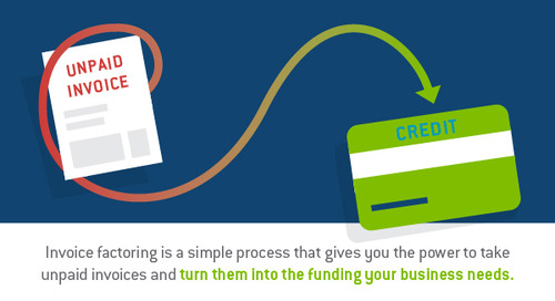 Why invoice factoring is such an effective business lending choice