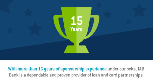 How TAB Bank's strategic partnerships help your business offer branded cards, loans
