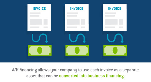 Why A/R financing flexibility helps your business