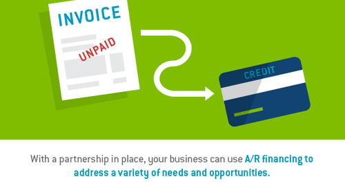 When can I use A/R financing to fund my business?