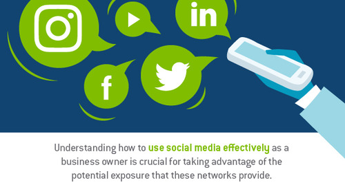 What social media means for your business