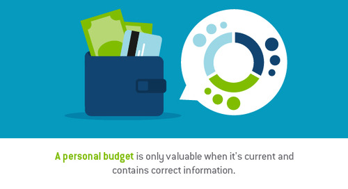 How to adjust your personal budget when your circumstances change