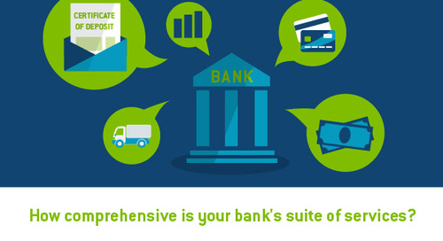 Does your bank do everything you need it to?