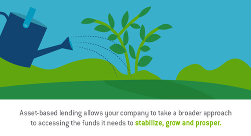 4 Creative Ways to Use Asset-Based Lending