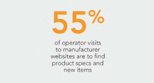 Infographic: Navigating Operator Buyer Expectations