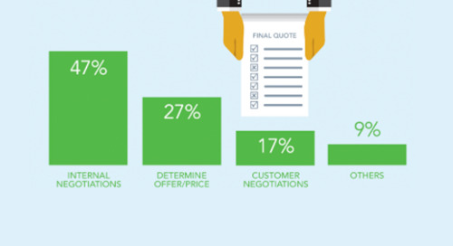 Infographic: A Manufacturer's Reality - What Buyers Really Think About Quoting, Pricing & The Customer Experience