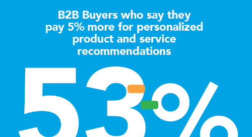 3 B2B Buying Trends You Need to Know