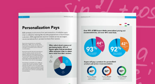 What B2B Buyers Want: A Survey of 1053 Purchasing Professionals
