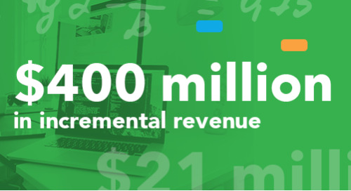 Fortune 50 Multinational Enterprise Tech Achieves $400M in Incremental Revenue