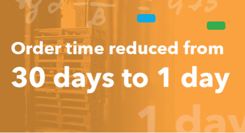 Manitou Decreased Ordering Time From 30 Days to 1 Day With PROS Smart CPQ