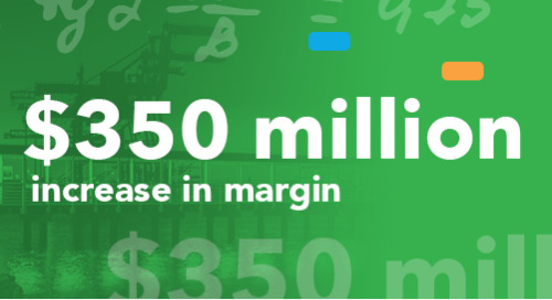Global Oil & Gas Company Boosts Margin by $350 Million