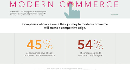 Your Journey to Modern Commerce, Part 3 – The 3 Pillars of Competitive Advantage