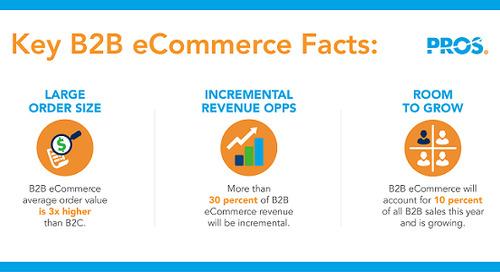A Few Interesting Stats on B2B eCommerce