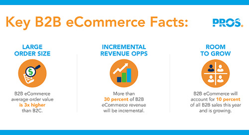 A Few Interesting Stats on B2B eCommerce